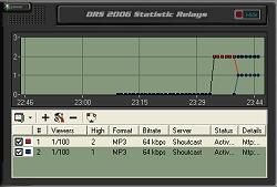 Drs 2006 download.